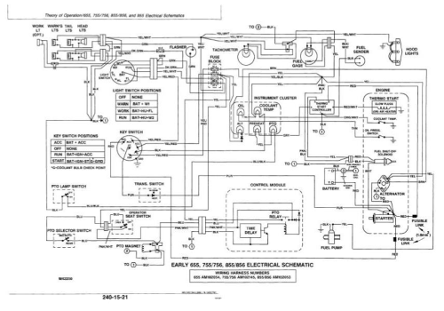 Fourth Additional product image for - John Deere 655, 755, 756, 855, 856, 955 Compact Utility Tractors Technical Service Manual (tm1360)