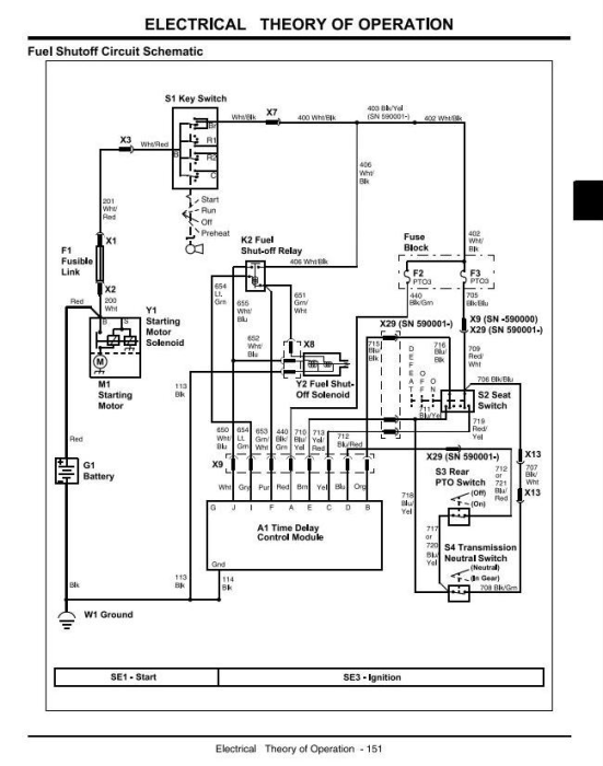 Second Additional product image for - John Deere 990 Compact Utility Tractors Technical Service Manual (tm1848)