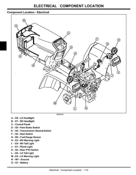 Fourth Additional product image for - John Deere 990 Compact Utility Tractors Technical Service Manual (tm1848)