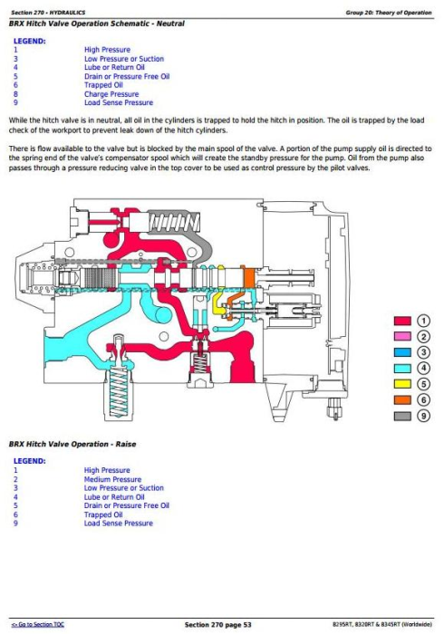 Third Additional product image for - John Deere 8295RT, 8320RT, 8345RT (Worldwide) Tractors Diagnosis and Tests Service Manual (TM104419)