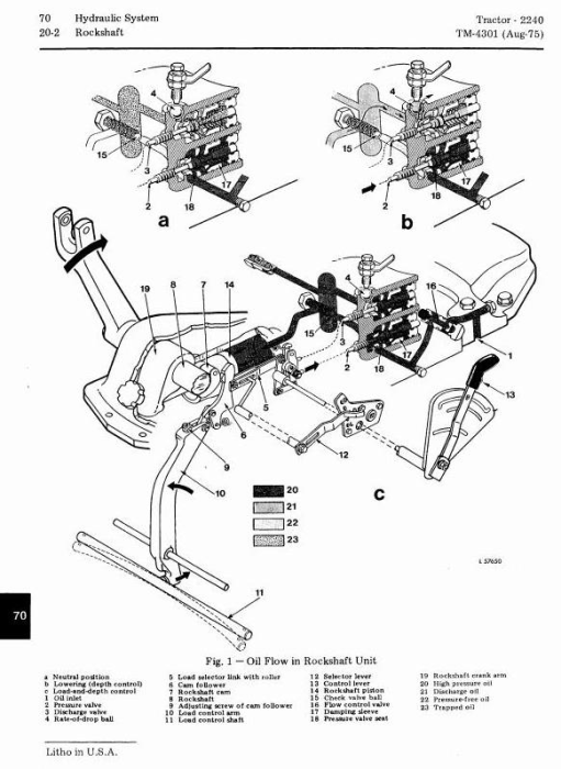 Fourth Additional product image for - John Deere 2240 Utility Tractors Technical Service Manual (tm4301)