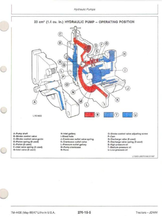 Fourth Additional product image for - John Deere 2155, 2355, 2355N, 2555, 2755, 2855, 2855N, 2955, 3155 Tractors Diagnosic Manual+Sup (tm4436)