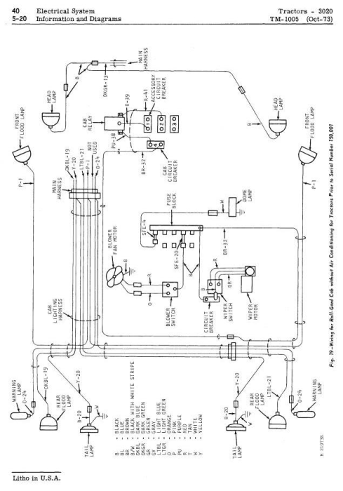 Third Additional product image for - John Deere 3020 Row-Crop Tractor  (SN. 123000-) All Inclusive Technical Service Manual (tm1005)