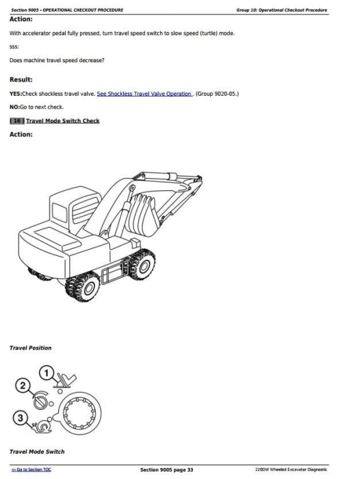 Fourth Additional product image for - John Deere 220DW Wheeled Excavator Diagnostic, Operation and Test Service Manual (tm10544)