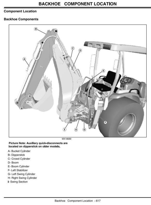 Fourth Additional product image for - John Deere Backhoe Loader Tractors Diagnostic and Repair Technical Service Manual (tm1987)