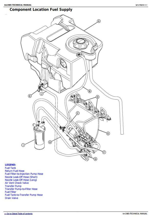 Second Additional product image for - John Deere 4210, 4310, 4410 Compact Utility Tractor Diagnostic & Repair Technical Manual (tm1985)
