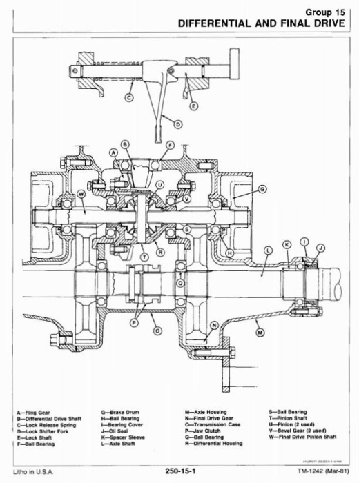 Fourth Additional product image for - John Deere Utility Tractor 650 (SN.001000-025426), 750 (SN.001000-028161) Technical Service Manual TM1242