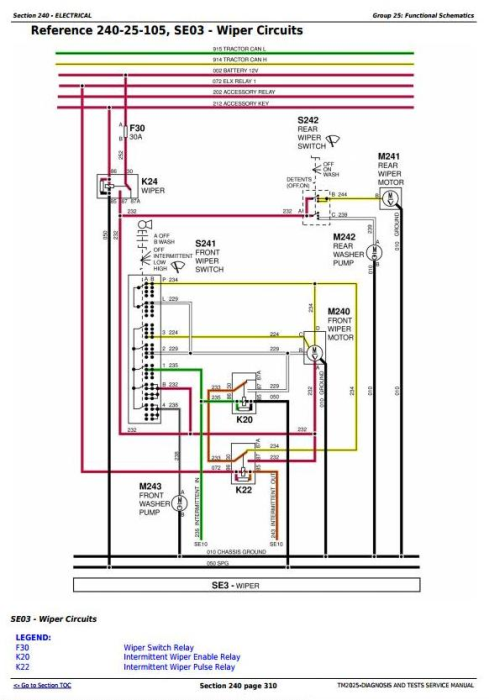 Second Additional product image for - John Deere 7720, 7820 and 7920 Tractors Diagnostic and Tests Service Manual (TM2025)