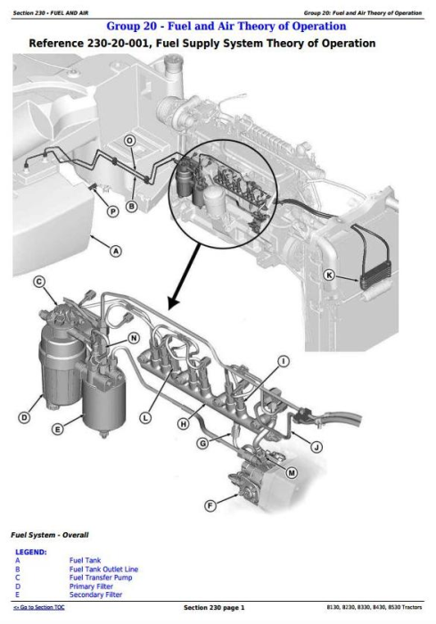 Second Additional product image for - John Deere 8130, 8230, 8330, 8430, 8530 Tractors Diagnosis and Tests Service Manual (TM2280)