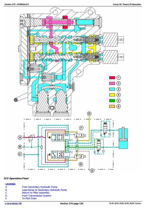 Fourth Additional product image for - John Deere 8130, 8230, 8330, 8430, 8530 Tractors Diagnosis and Tests Service Manual (TM2280)