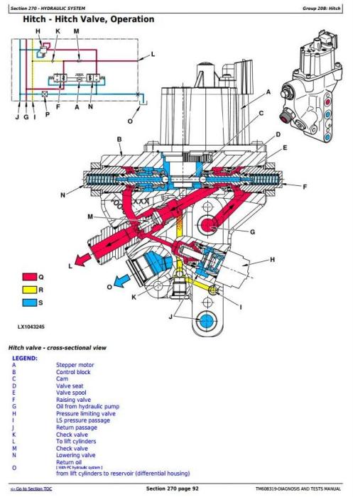 Third Additional product image for - John Deere 6425, 6425HC, 7425, 7425HC, 7525, 7525HC, 6155J, 6155JH Tractors Diagnostic Manual (TM608319)