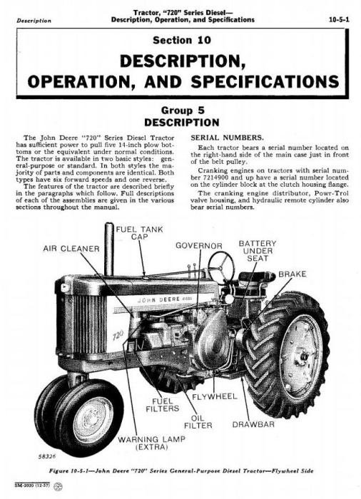 Second Additional product image for - John Deere 720, 730 Tractors Technical Service Manual (sm2020)