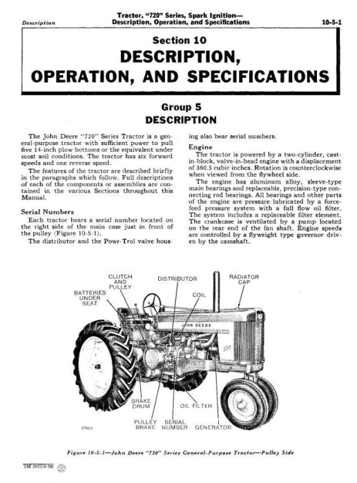 Fourth Additional product image for - John Deere 70, 720 & 730 (Gas) Tractor Technical Service Manual (sm2025)