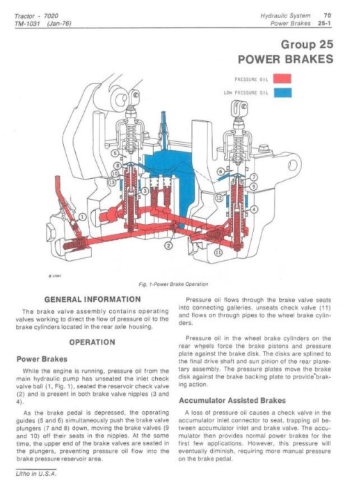 Third Additional product image for - John Deere 4WD Articulated Tractors Technical Service Manual (tm1031)