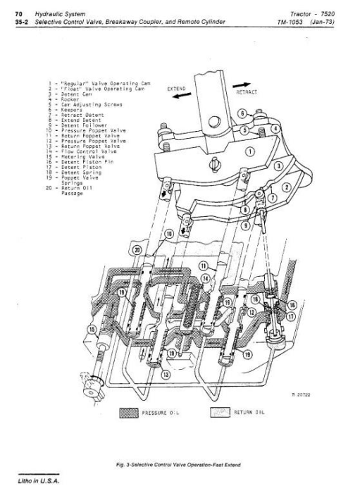 Second Additional product image for - John Deere 7520 4WD Articulated Tractors Technical Service Manual (tm1053)