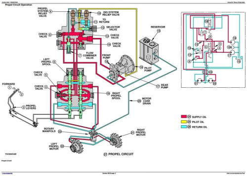 Third Additional product image for - John Deere 290D Excavator Diagnostic, Operation and Test Manual (tm1442)