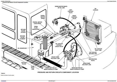 Fourth Additional product image for - John Deere 290D Excavator Diagnostic, Operation and Test Manual (tm1442)