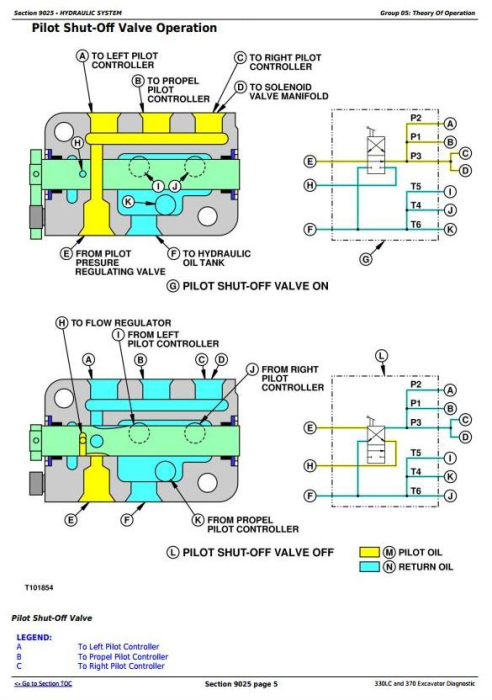 Third Additional product image for - John Deere 330LC and 370 Excavator Diagnostic, Operation and Test Service Manual (tm1669)