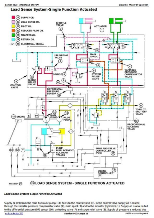 Fourth Additional product image for - John Deere 490E Excavator Diagnostic, Operation and Test Service Manual (tm1504)