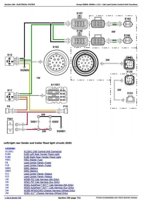 Second Additional product image for - John Deere 8225R, 8245R, 8270R, 8295R, 8320R, 8345R Tractors Diagnosis and Test Service Manual (TM104219)
