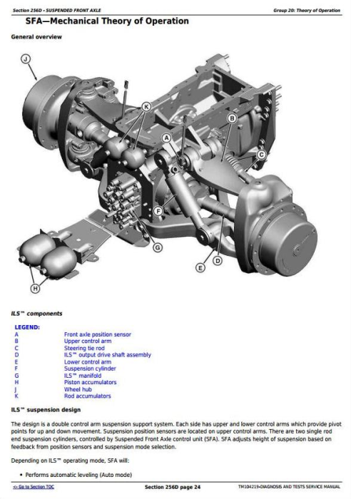 Fourth Additional product image for - John Deere 8225R, 8245R, 8270R, 8295R, 8320R, 8345R Tractors Diagnosis and Test Service Manual (TM104219)