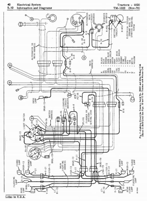 Second Additional product image for - John Deere 5020 Row Crop Tractors Technical Service Manual (tm1022)