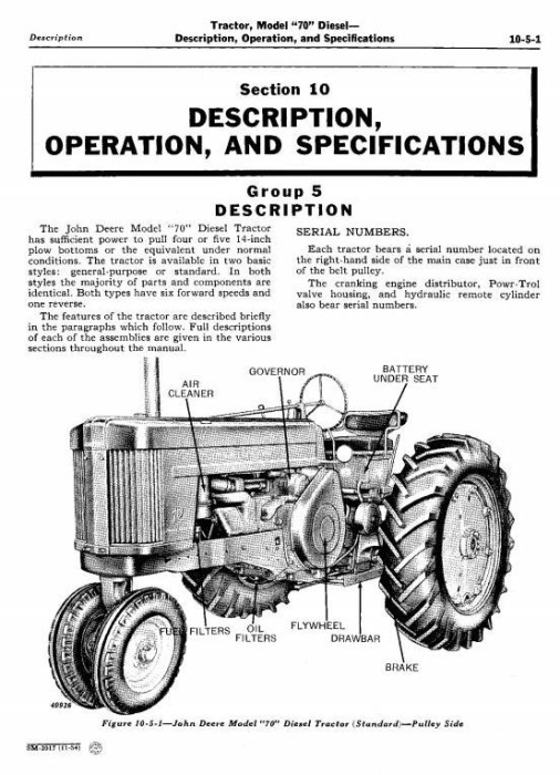 Second Additional product image for - Service Manual for 70 (SN. 700001-) General-Purpose & Standard (Diesel) Tractor (sm2017)