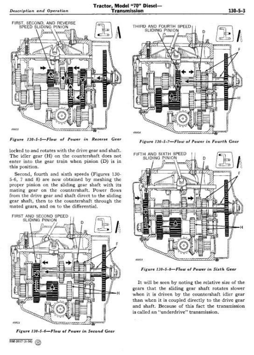 Fourth Additional product image for - Service Manual for 70 (SN. 700001-) General-Purpose & Standard (Diesel) Tractor (sm2017)