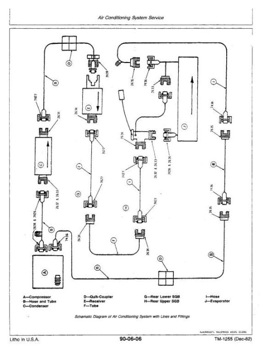 Third Additional product image for - John Deere 8450, 8650 4WD Articulated Tractors Technical Service Manual (tm1355)