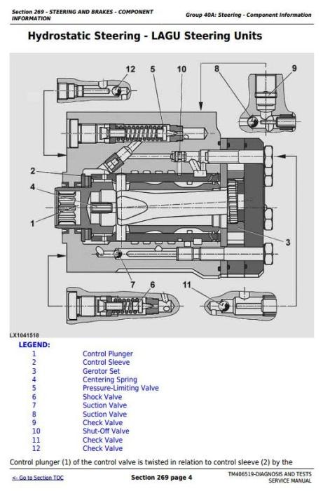 Second Additional product image for - John Deere Tractors 6090MC, 6090RC, 6100MC, 6100RC, 6110MC, 6110RC Diagnostic Service Manual (TM406519)