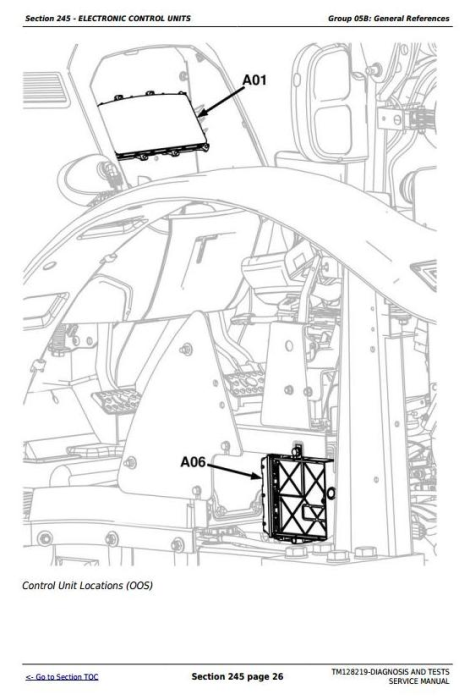 Fourth Additional product image for - John Deere Tractors 5085E, 5095E and 5100E Diagnostic and Tests Service Manual (TM128219)
