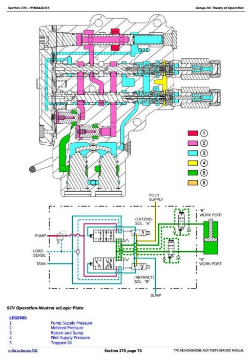 Second Additional product image for - John Deere 9320T, 9420T, 9520T and 9620T Tracks Tractors Diagnosis and Tests Service Manual (TM1982)