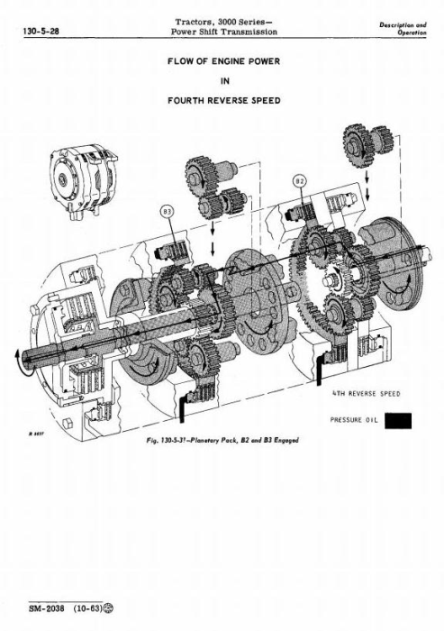 Third Additional product image for - John Deere 3010,3020 Row-Crop,Standard,Hi-Crop,Utility,Orchard Tractors Service Technical Manual (sm2038)
