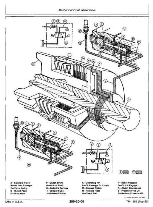 Third Additional product image for - John Deere 4050, 4250, 4450, 4650, 4850 Tractors All Inclusive Technical Service Manual (tm1259)