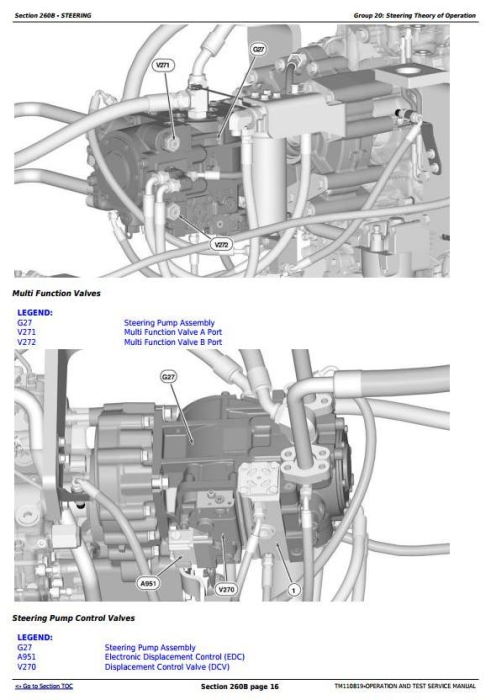 Second Additional product image for - John Deere 9460RT, 9510RT, 9560RT Tracks Tractors Diagnostic and Test Service Manual (TM110819)