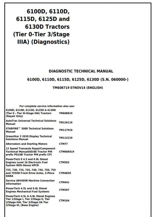 First Additional product image for - John Deere 6100D, 6110D, 6115D, 6125D, 6130D Tractors Diagnosis and Tests Service Manual (TM608719)