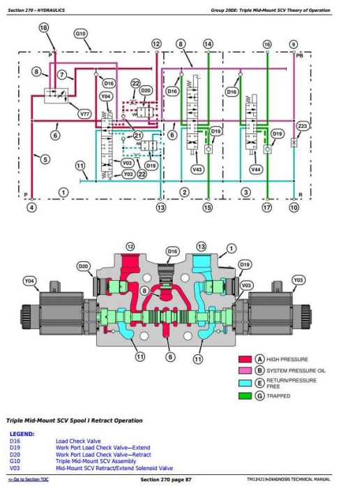 Second Additional product image for - John Deere 5085M, 5100M, 5100MH, 5100ML, 5115M, 5115ML Tractors Diagnosis & Tests Manual (TM134219)