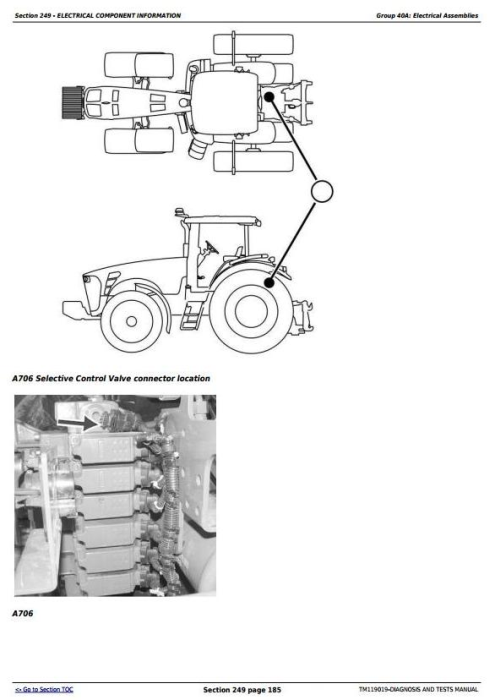 First Additional product image for - John Deere 8245R, 8270R, 8295R, 8320R, 8335R, 8345R, 8370R, 8400R Tractors Diagnostic Manual (TM119019)
