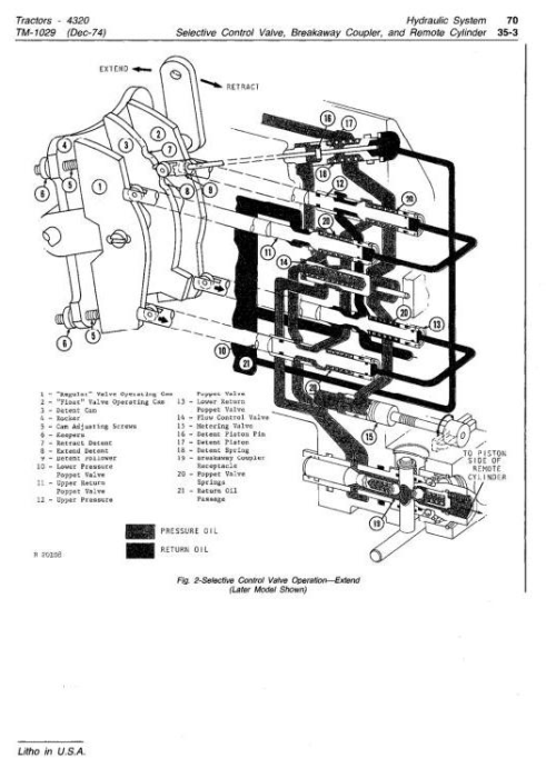 Fourth Additional product image for - John Deere 4320 Tractors Diagnostic and Repair Technical Service Manual (tm1029)