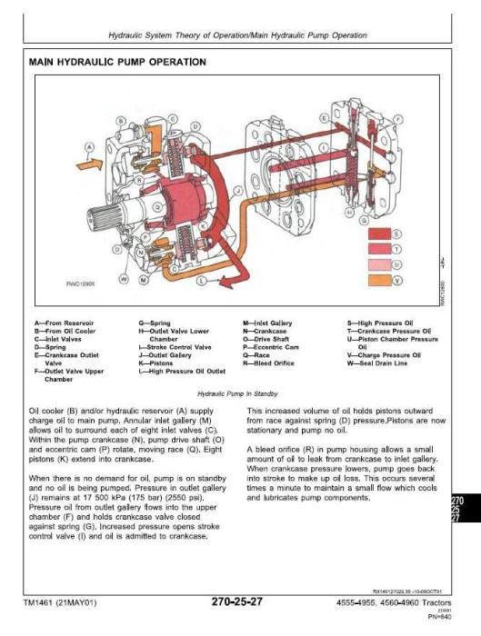 Third Additional product image for - John Deere 4555, 4560, 4755, 4760, 4955, 4960 Tractors Diagnosis and Tests Service Manual (tm1461)
