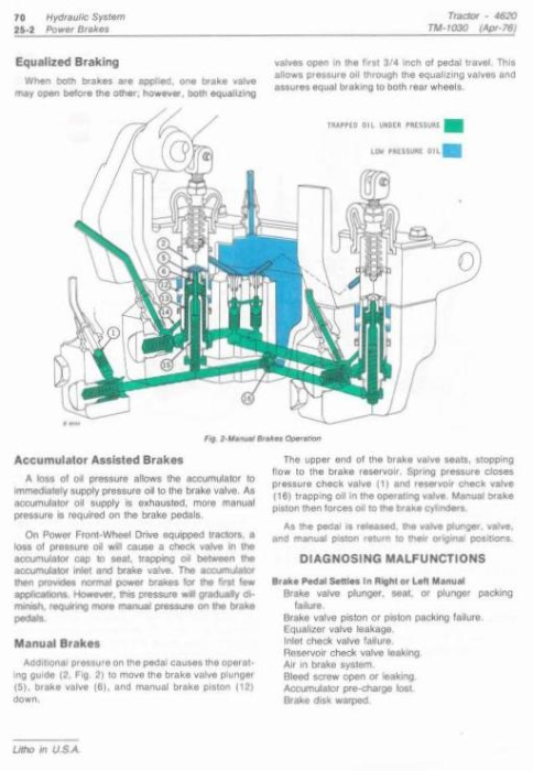 Fourth Additional product image for - John Deere 4620 Tractors Diagnostic and Repair Technical Service Manual (tm1030)