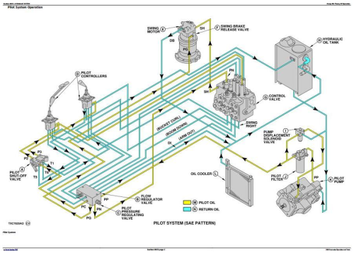 Second Additional product image for - John Deere 190E Excavator Diagnostic, Operation and Test Manual (tm1539)