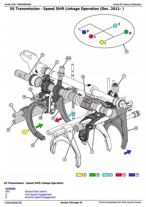 Third Additional product image for - John Deere Tractors 5065M, 5075M, 5085M, 5095M, 5105M, 5105ML, 5095MH Diagnostic Technical Manual (TM102519)