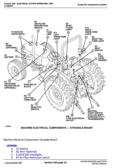 Third Additional product image for - John Deere Tractors 5220, 5320, 5420 & 5520 Diagnostic and Tests Service Manual (TM2049)
