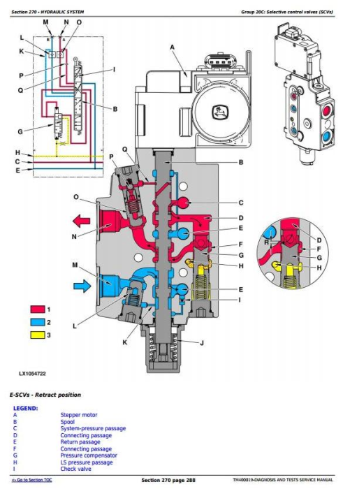 Third Additional product image for - John Deere 7130, 7230, 7330, 7430 & 7530 Premium Tractors Diagnosis Tests Service Manual (TM400019)