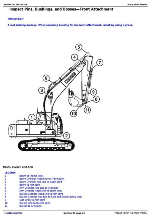 Fourth Additional product image for - John Deere E240, E240LC and E260LC (T3/S3A) Excavator Service Repair Technical Manual (TM12738)
