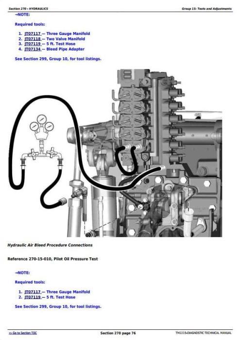 John Deere 8230T, 8330T & 8430T Tracks Tractors Diagnosis