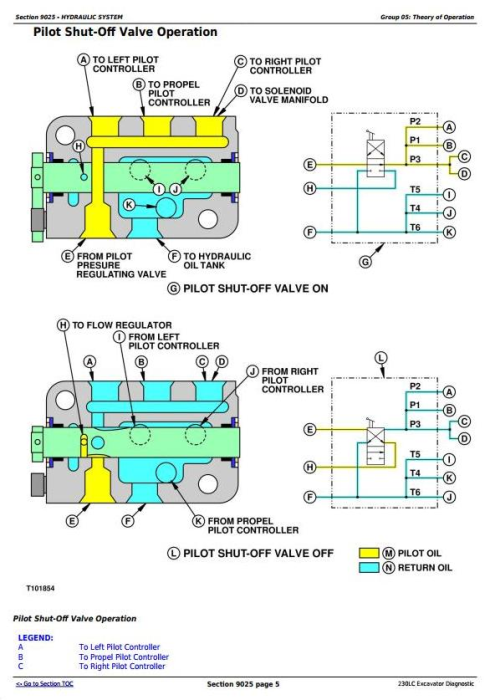 Third Additional product image for - John Deere 230LC Excavator Diagnostic, Operation and Test Service Manual (tm1665)