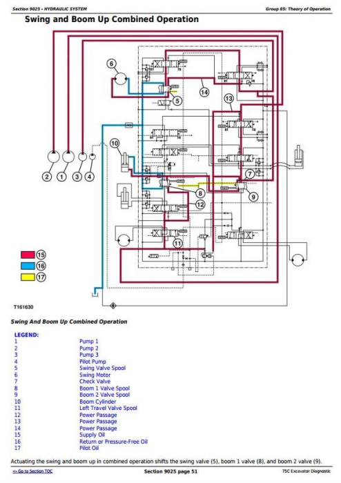 Fourth Additional product image for - John Deere 75C RTS Excavator Diagnostic, Operation and Test Service Manual (TM2357)