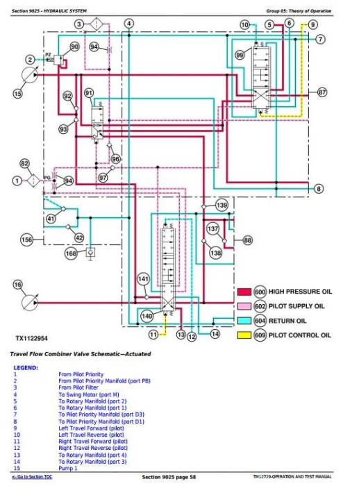 Fourth Additional product image for - John Deere E210, E210LC, E230LC Excavator Diagnostic, Operation and Test Service Manual (TM12729)